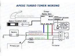 turbo timer install wiring the ranger station forums Apexi Turbo Timer Wiring Diagram so im having trouble figuring out exactly where to wire this thing, i have looked at the wiring diagrams for my truck and the color codes are completely apexi turbo timer wiring diagram subaru