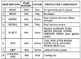 mazda 626 fuse box diagram 2001 map depiction enchanting 1991 1996 mazda 626 fuse box diagram at 2001 Mazda 626 Fuse Box