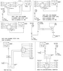 Chevy P30 Step Van Wiring Diagram Chevy Starter Wiring Diagram
