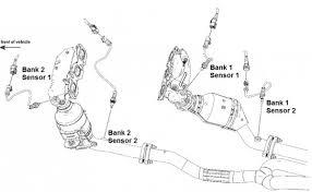 simple wiring diagram omnicelusa com 2000 ford taurus exhaust diagram