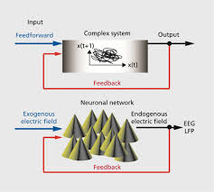 alternating current examples appliances. feedback electric fields alternating current examples appliances