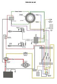 wiring diagram 1977 evinrude 115 hp wiring diagram 38 1977 evinrude wiring diagram outboards at Evinrude Wiring Diagram Manual