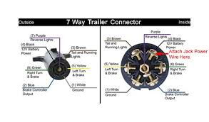 rv wiring diagram trailer solidfonts 7 pin trailer wiring diagram hopkins solidfonts