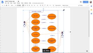 Create Venn Diagram Google Docs Use Draw Io Diagrams In Google Docs Draw Io