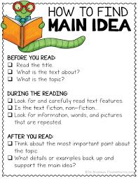 Main Idea Posters Anchor Charts