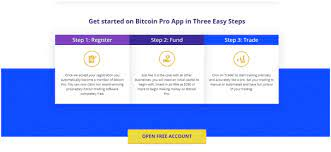 There are a number of sites and applications that allow you to do so. Bitcoin Pro Review 2021 Know Is It Scam Or Legit Trading Robot
