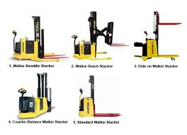 Forklift Classifications Chart What Is A Walkie Stacker Basic Types Application