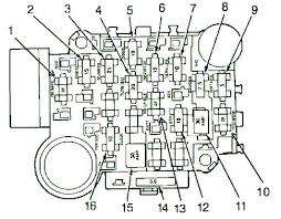 1991 jeep fuse box diagram wiring diagram \u2022 2000 jeep cherokee fuse box diagram at 2001 Jeep Cherokee Fuse Box