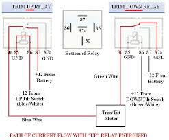 troubleshooting, testing and bypassing spdt power trim tilt relays 2007 Bayliner 185 Wiring Diagram troubleshooting, testing and bypassing spdt power trim tilt relays for boats 2007 Bayliner 185 Review