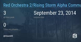 Red Orchestra 2 Rising Storm Alpha Community Maps Appid