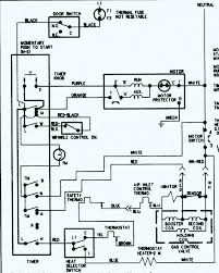 amana dryer not heating flordecanela info amana dryer not heating electric dryer not heating built electric dryer wiring diagram wire co not