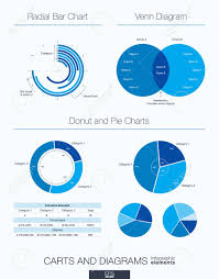 Radial Venn Diagram Useful Infographic Template Set Of Graphic Design Elements