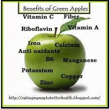 Green Apple Nutrition Chart Pin By Esmirna On Health Green Apple Benefits Apple