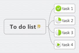 Xmind Template Mind Map Simple To Do List Xmind Mind Map Template
