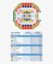 Full Season Seating Chart Time Warner Cable Arena Seating