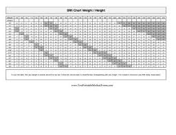 Us Government Height Weight Chart Pin En Medical Record