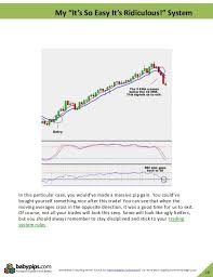 Babypips Chart Patterns Forex Babypips Pdf Yourforexeducation Forex Trading
