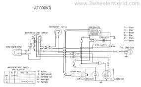 polaris scrambler 90 wiring diagram 2001 beautiful floralfrocks 2003 polaris sportsman 90 wiring diagram at Polaris 90 Wiring Diagram