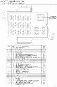 2002 lincoln ls wiring diagram 50 new gallery 2000 lincoln ls fuse 2002 lincoln ls fuse box diagram 2002 lincoln ls wiring diagram 50 new gallery 2000 lincoln ls fuse box diagram diagram