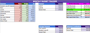 The Only Budget Spreadsheet You Will Ever Need For Free The