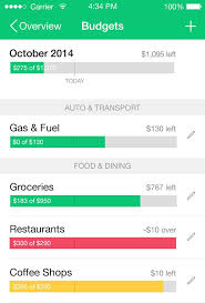 apps that simplify millennials finances mint