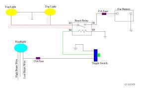 wiring diagram motorcycle fog lights wiring image wiring diagram for motorcycle driving lights wiring diagram and on wiring diagram motorcycle fog lights