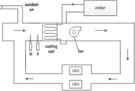 the schematic diagram of the air conditioning system figure 1 of 13 Air Conditioning Diagram the schematic diagram of the air conditioning system air conditioning diagram explanation