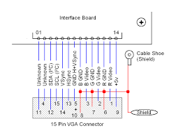 vga to rca wire diagram vga to rca converter wiring diagram images vga socket wiring diagram vga auto wiring diagram schematic vga to rca wiring diagram wiring diagram