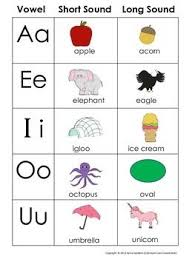 Alphabet Vowel And Word Work Charts Free Teaching