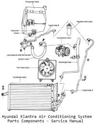 hyundai elantra wiring diagram images led light wiring guide hyundai elantra wiring diagram additionally engine