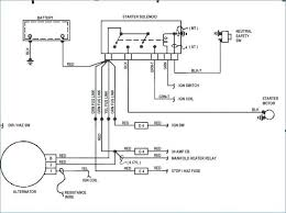 92 yj fuse diagram wiring diagram centre 92 jeep yj wiring diagram manual e book92 jeep yj wiring diagram