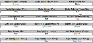 1997 buick skylark wiring diagram diy wiring diagrams \u2022 2002 Buick LeSabre Wiring-Diagram at 1998 Buick Lesabre Radio Wiring Diagram