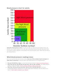 Best Blood Pressure Reading Chart Blood Pressure Chart For Adults
