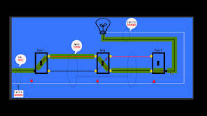 house wiring 4 way switch diagram the wiring diagram how to wire a 4 way switch house wiring