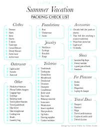 Camping List Template Camping Packing List Template Camping List