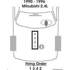 need wiring diagram for distributor for 1991 mitsubishi fixya in what order do spark cables go on the distributor cap on my 1991 mitsubishi mighty max 2 4l