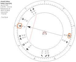 Degrees In Astrology Chart Adolf Hitler 90 Degree Astrology Chart