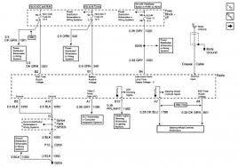 similiar 1989 chevy blazer wiring diagram keywords 1989 chevy blazer wiring diagram 05 chevy blazer wiring diagram