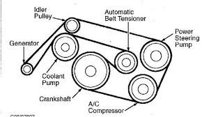 solved routing belt mercedes b200 turbo fixya hope this works 10 3 2011 12 37 32 pm jpg