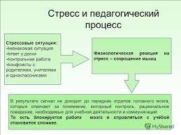 Презентация на тему Образовательная кинестетика в рамках  2 Стресс
