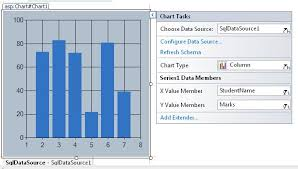 Asp Net 4 5 Chart Control How To Use Chart Control In Asp Net 4 0 4 5 Project