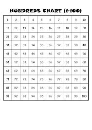 Number Sheet 1 100 To Print 100 Chart Printable Printable