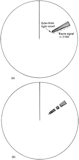 Racon Chart Symbol Radar Screen An Overview Sciencedirect Topics