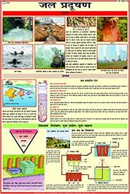 Pollution Chart Images Buy Water Pollution Chart Book Online At Low Prices In India