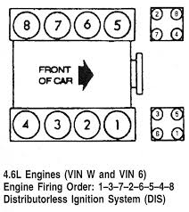 ford ranger 2 9 engine diagram wiring diagrams image gmaili net ford fseries 46 2000 auto images and specificationrhtxauto ford ranger 2 9 engine diagram at