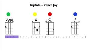 Riptide Strumming Pattern Beauteous Zack Schindel Page 48 Musical Growth Zachary Schindel