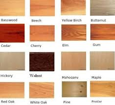Image Spray Paint Pinterest Natural Wood Colors Google Search Wood Projects In 2019