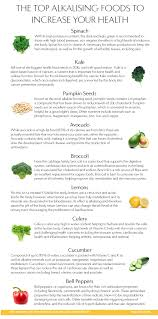 The Top Alkalising Foods To Increase Your Health Healthy