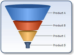3d Funnel Chart With Point Gaps 3d Pyramid Chart 2d