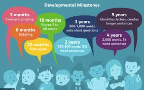 At What Age Does Giftedness Appear